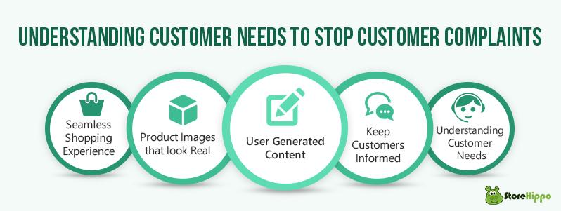 tip-1-prevent-customer-complaints-on-your-online-store-by-understanding-your-customers