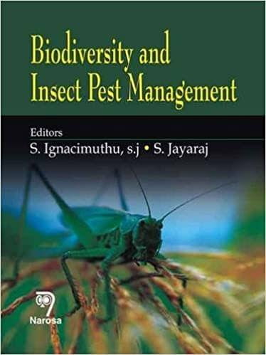 Biodiversity and Insect Pest Management   412pp/HB