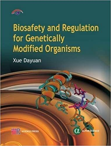 Transgenic Bio-safety and Management   pp/
