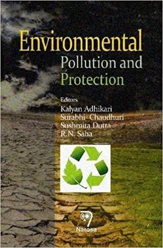 Environment: Pollution and Protection
