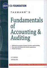 Fundamentals Of Accounting And Auditing