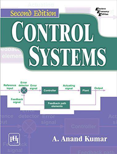 Control Systems Ed.2