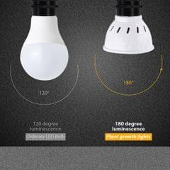 Led Plant Grow Light Bulbs Lamp Full Spectrum Sunlike E14_80Pcs Led