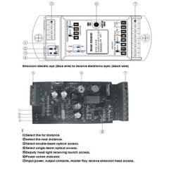 M-218E 10M range secure Beam relay output sensor for automatic doors