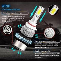 1Pcs Car LED Headlight LED Driving Light Headlamp Bulb